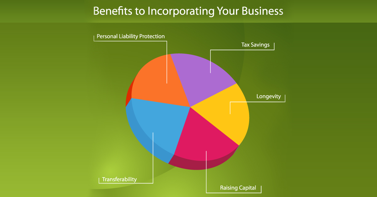 benefits_of_incorporating